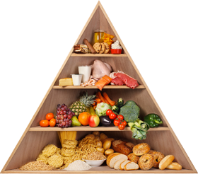 healthy-food-pyramid
