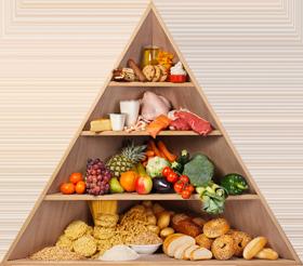 healthy-food-pyramid